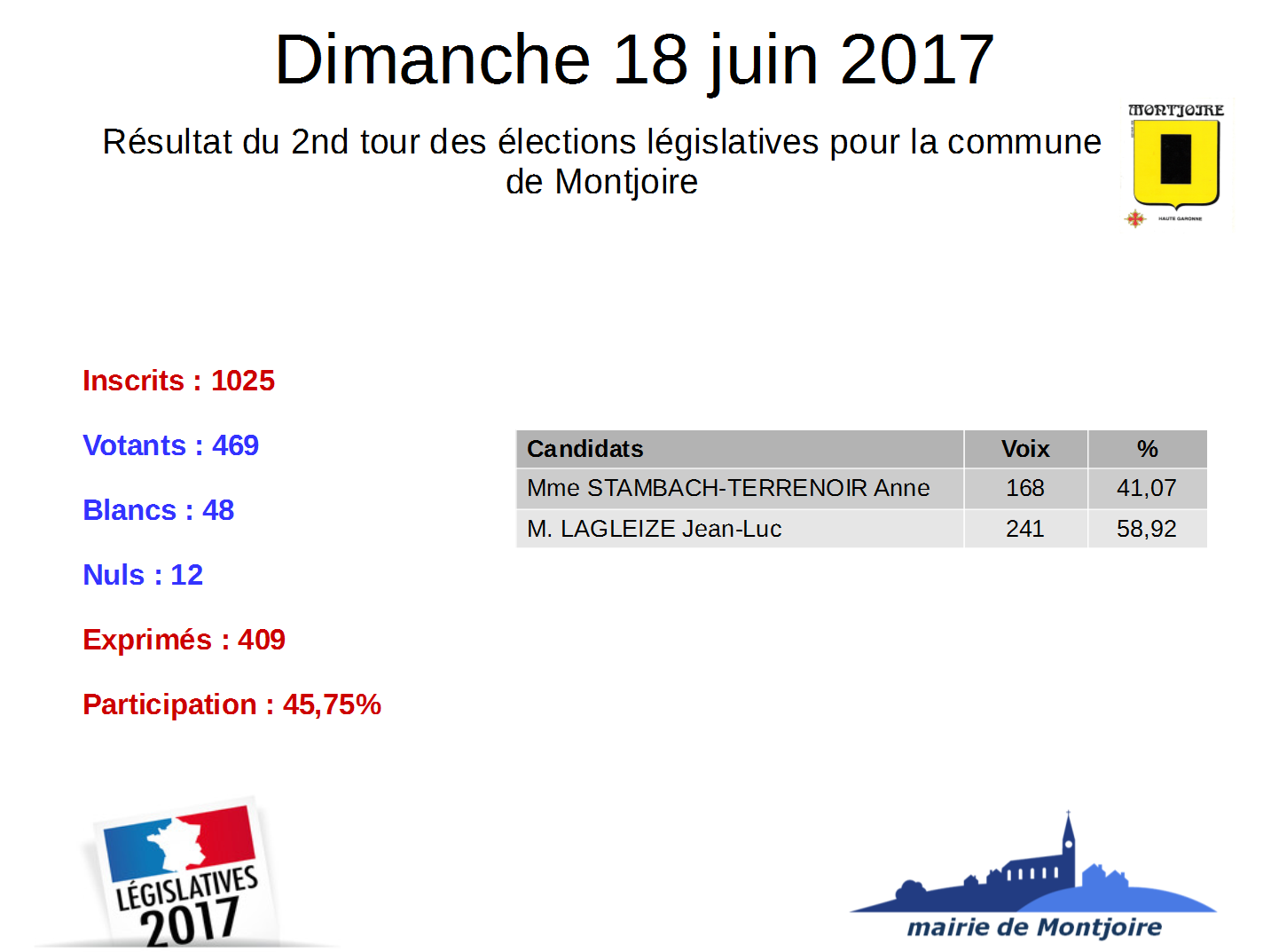 resultat elections legislatives montjoire